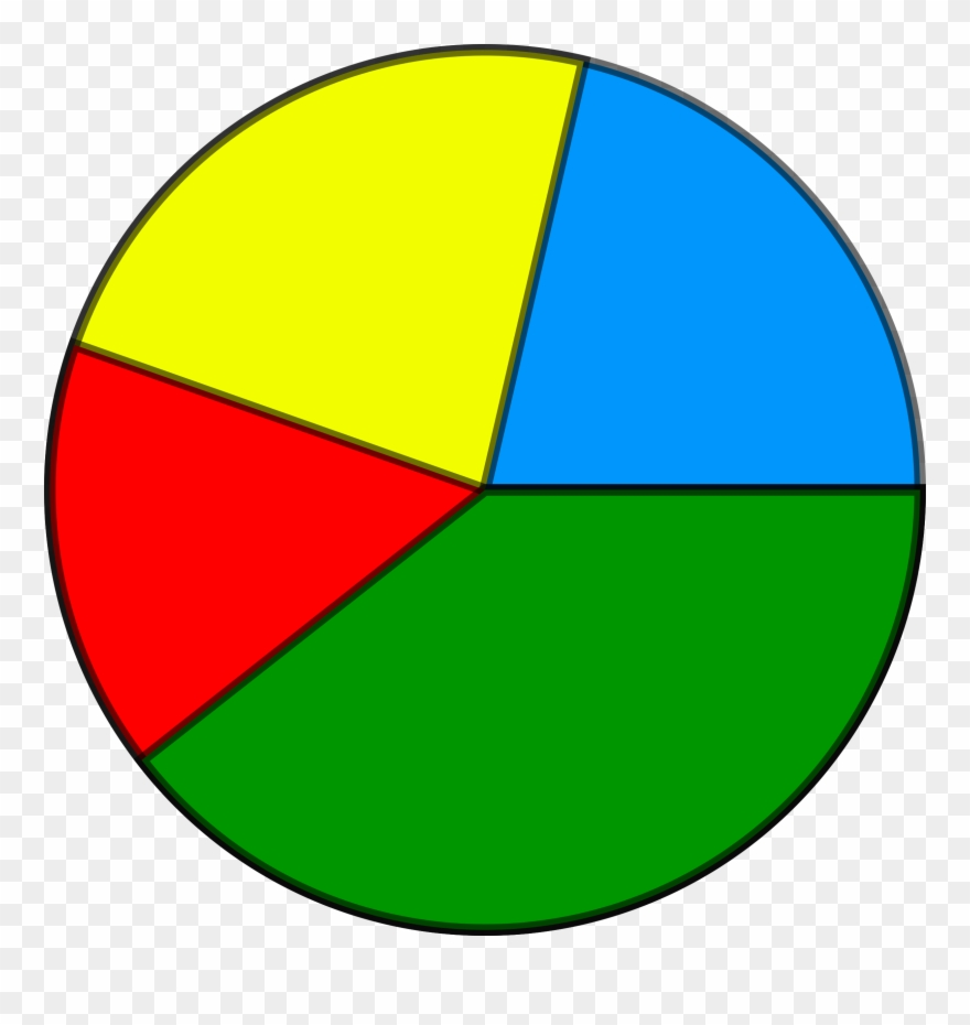 Pie Chart Diagram Graph Of A Function Circle.