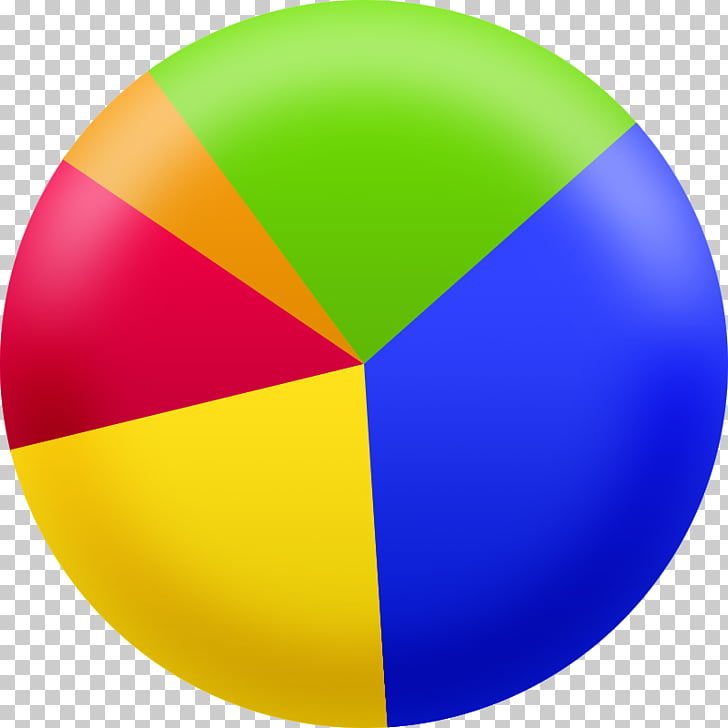 Pie chart , Of A Pie Graph PNG clipart.