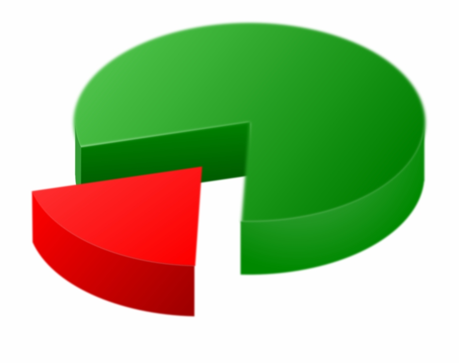 Pie Chart Diagram 3d Graph Pie Png Image.