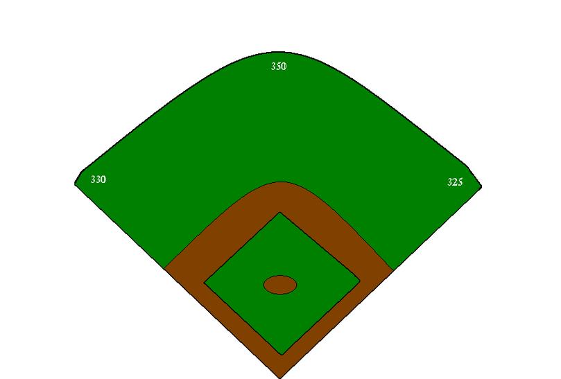 Baseball Field Clip Art Images Clipart.