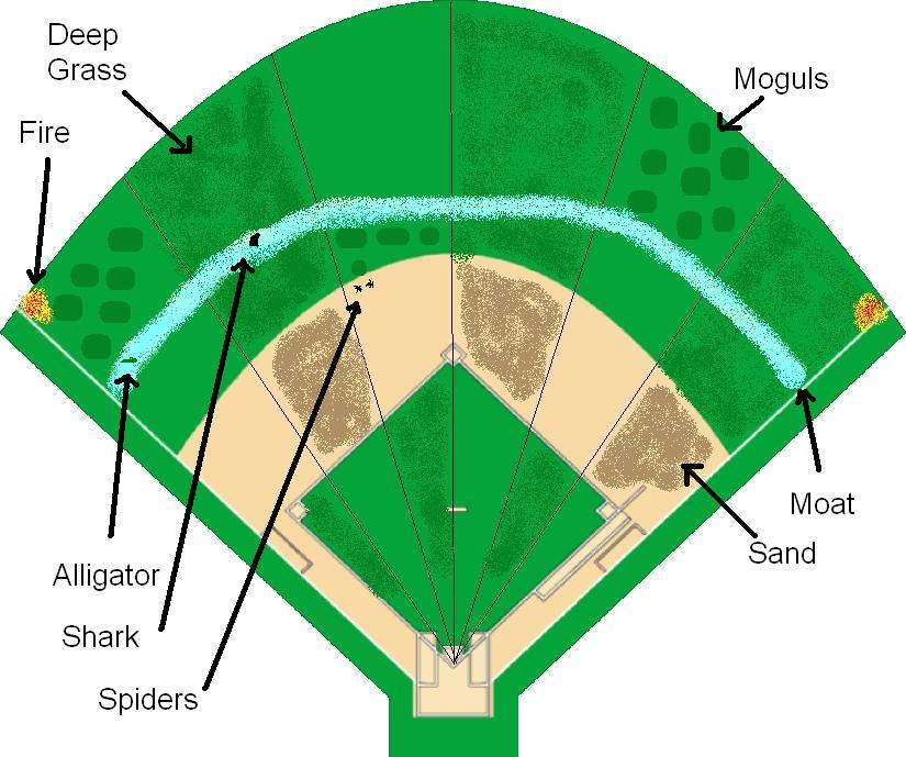 Picture Of A Baseball Field.