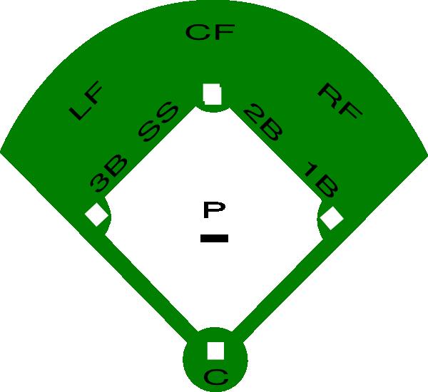 Pin Baseball Diamond Diagram For Kids.