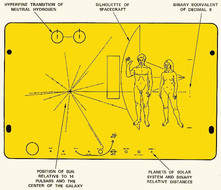 78+ ideas about Pioneer Plaque on Pinterest.