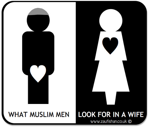 What Muslim Men Look For In A Wife.