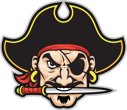 Pirate Head Cliparts.