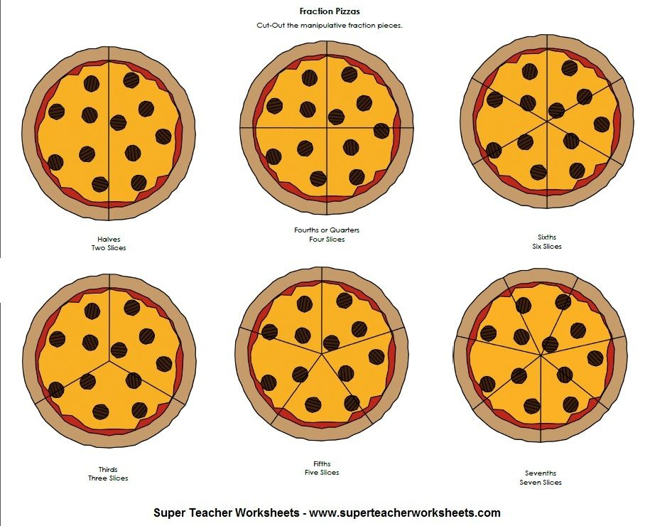 Print and cut out the manipulative fraction pizzas to make.