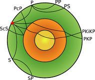 Pkp Stock Illustrations, Vectors, & Clipart.