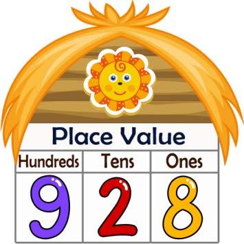 Kids Math Place Value.