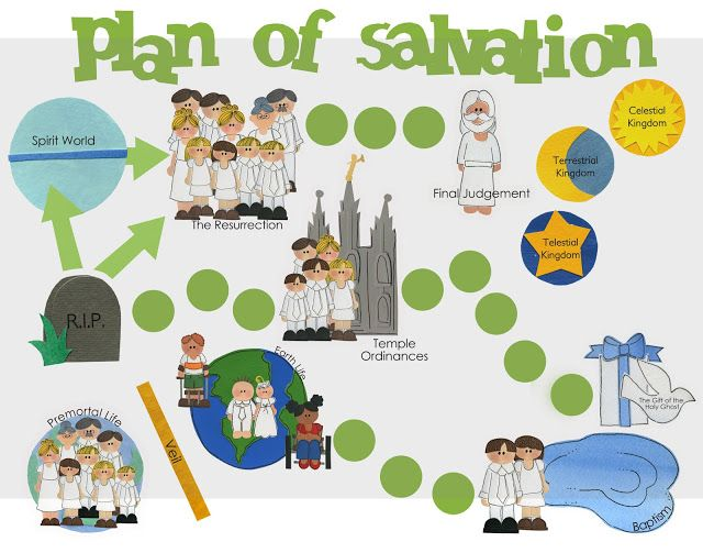 Cute Plan of Salvation board game with printable cards and.