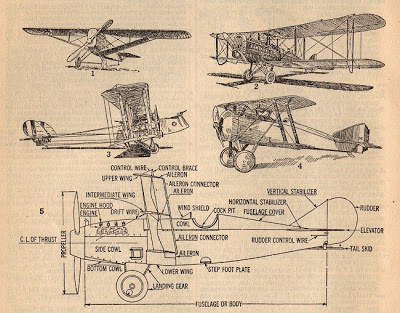 Old Design Shop ~ free digital image: vintage airplane clipart.