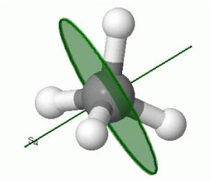 Molecular Symmetry, Symmetry Operations, Inversion Center.