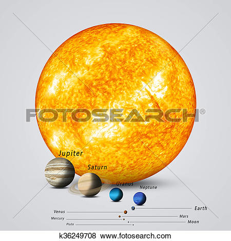 Pictures of Sun Compared to Planets k36249708.