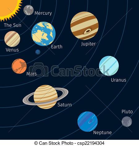Planet orbit clipart.