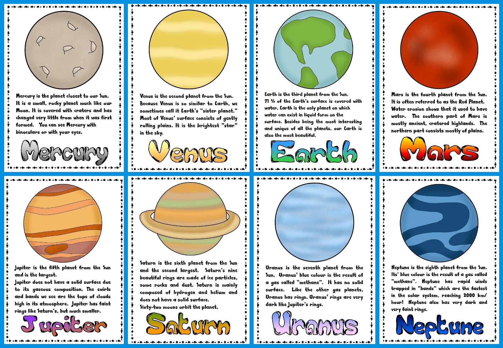 Free Planet Clipart Pictures.