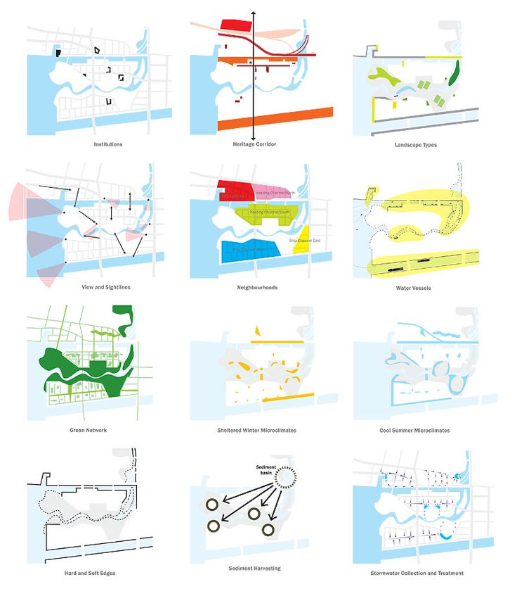 1000+ images about projects / concepts / plans on Pinterest.