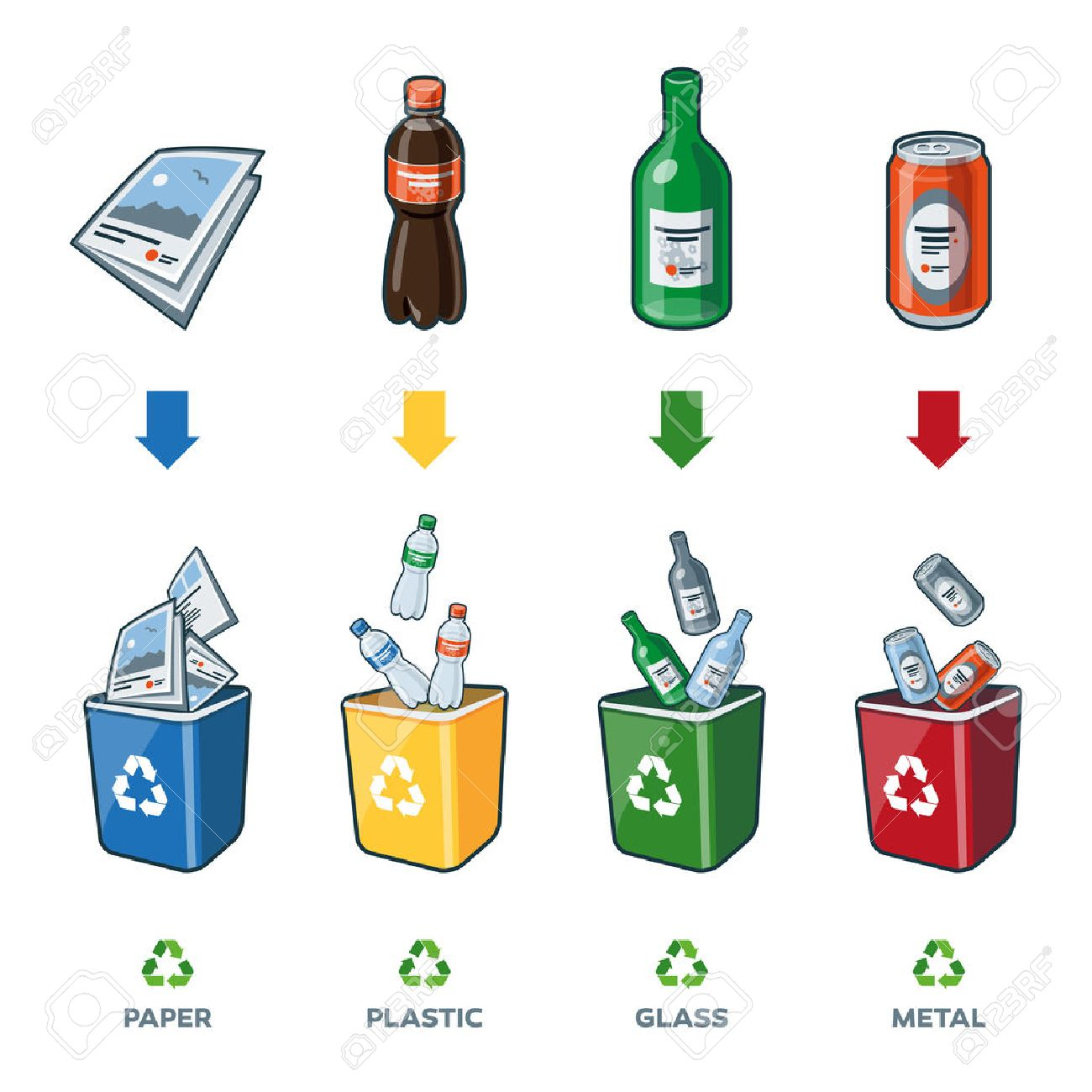 Plastic recycling clipart 3 » Clipart Station.