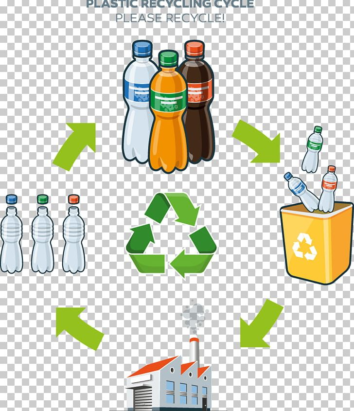 Plastic Bottle Plastic Recycling Life.