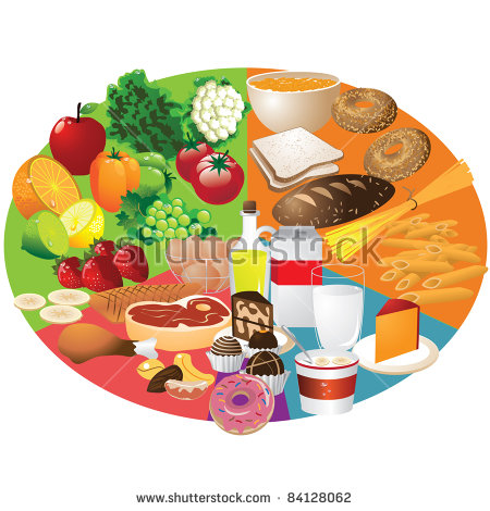 Plate Full Of Food Clipart Clipground