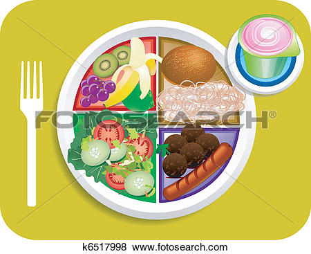Clip Art of Food My Plate Lunch Portions k6517998.