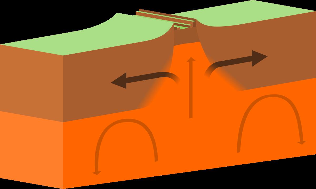 Divergent boundary.