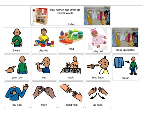 play kitchen and dress up center words.