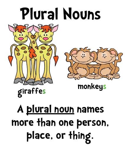 Plural Clipart Clipground