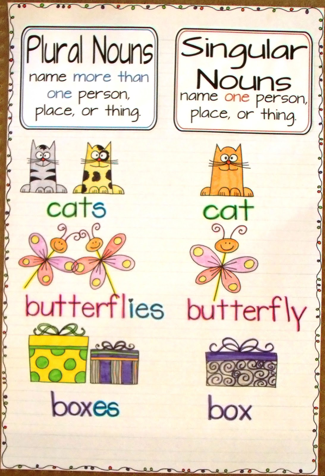 Multiplication Choice Board as well F Fd C E Fd A F B A Cb also Hqdefault moreover A A F B B D Df E B besides Making  pound Words. on number sentence worksheets 2nd grade