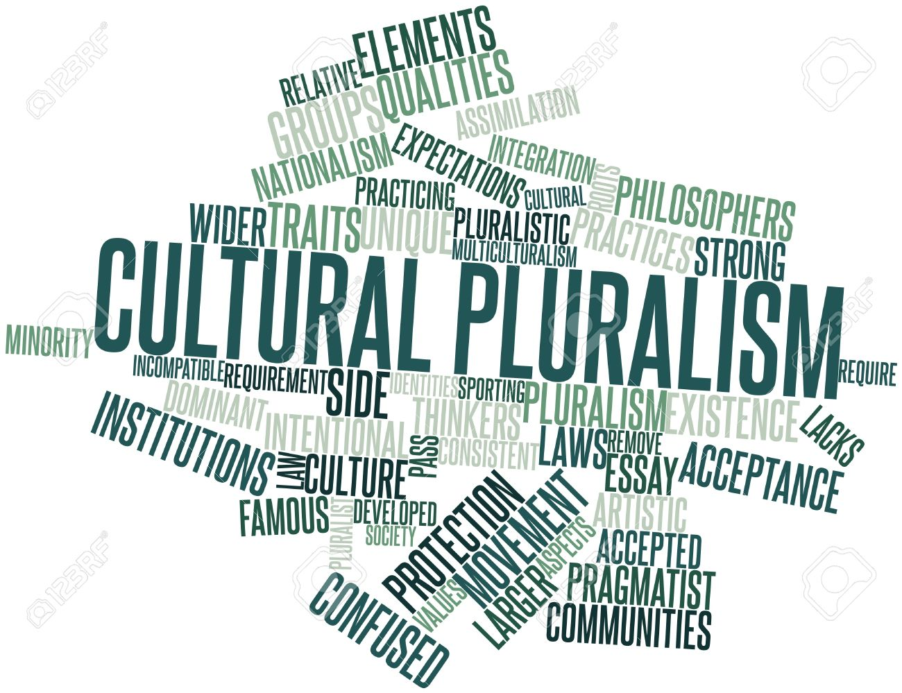 Abstract Word Cloud For Cultural Pluralism With Related Tags.