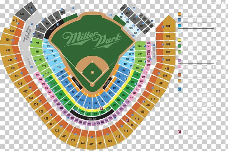 Miller Park Milwaukee Brewers AT&T Park Petco Park PNC Park.