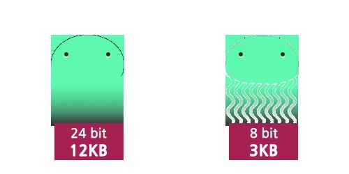 이미지 포멧, 이미지 파일 형식 GIF, JPG, PNG의 특징과 비교.