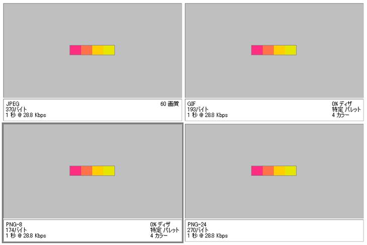 最適な画像の書き出しは、JPG, GIF, PNG、どれを使うべきか.