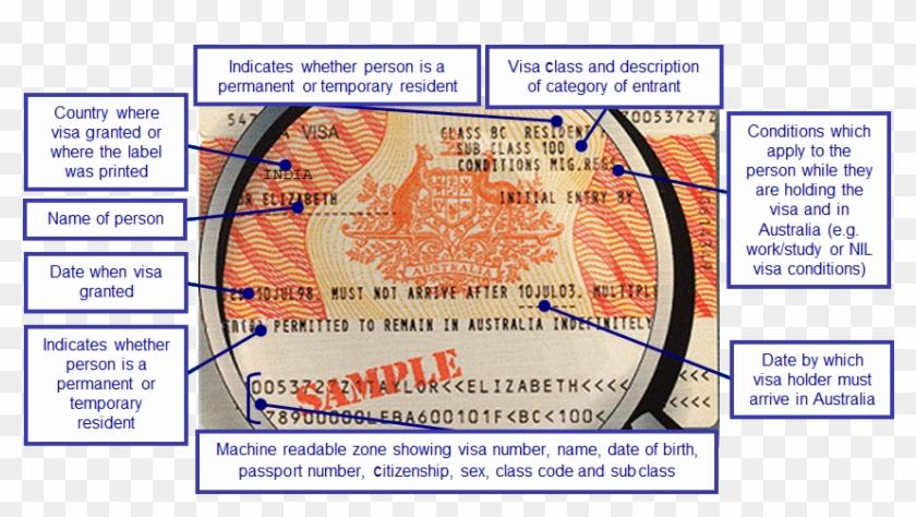 Visa Example.