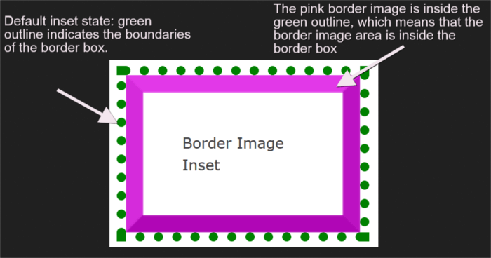 Decorating the Web with CSS Border Images — SitePoint.