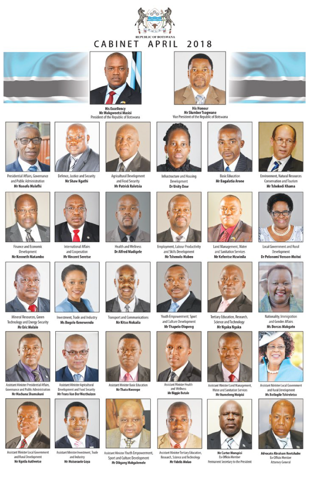 President Masisi appoints his cabinet ministers.