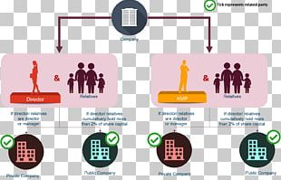 Companies Act 2013 PNG Images, Companies Act 2013 Clipart.