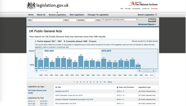 Legislation.gov.uk: improving the UK digital statute book.