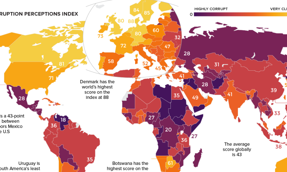 Infographic: Visualizing Corruption Around the World.