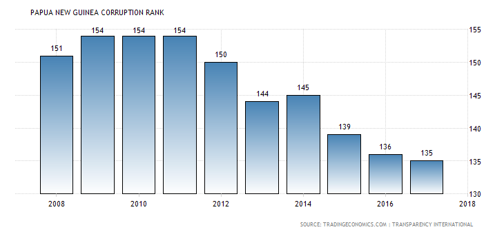 Png corruption ranking 1 » PNG Image.