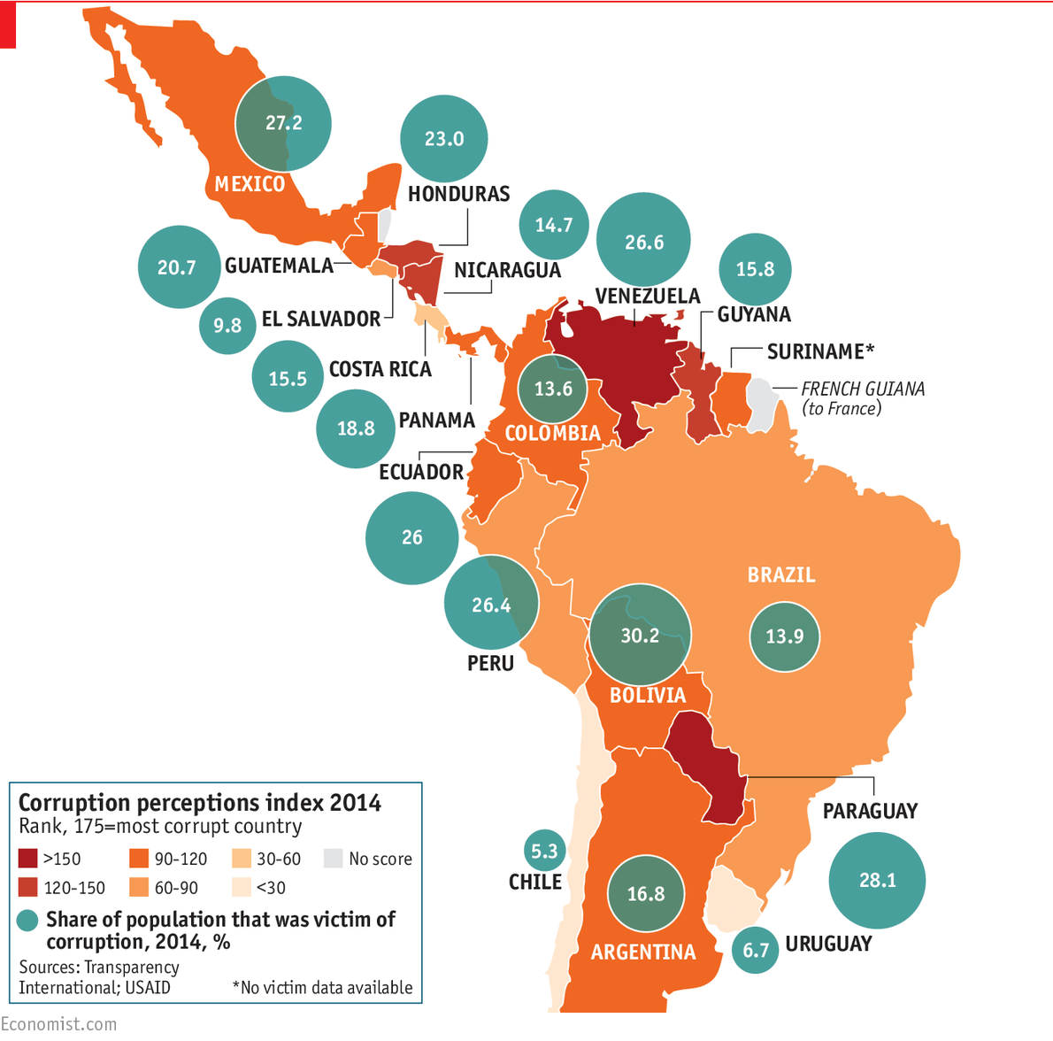 Corruption in Latin America is skyrocketing. Here\'s why.