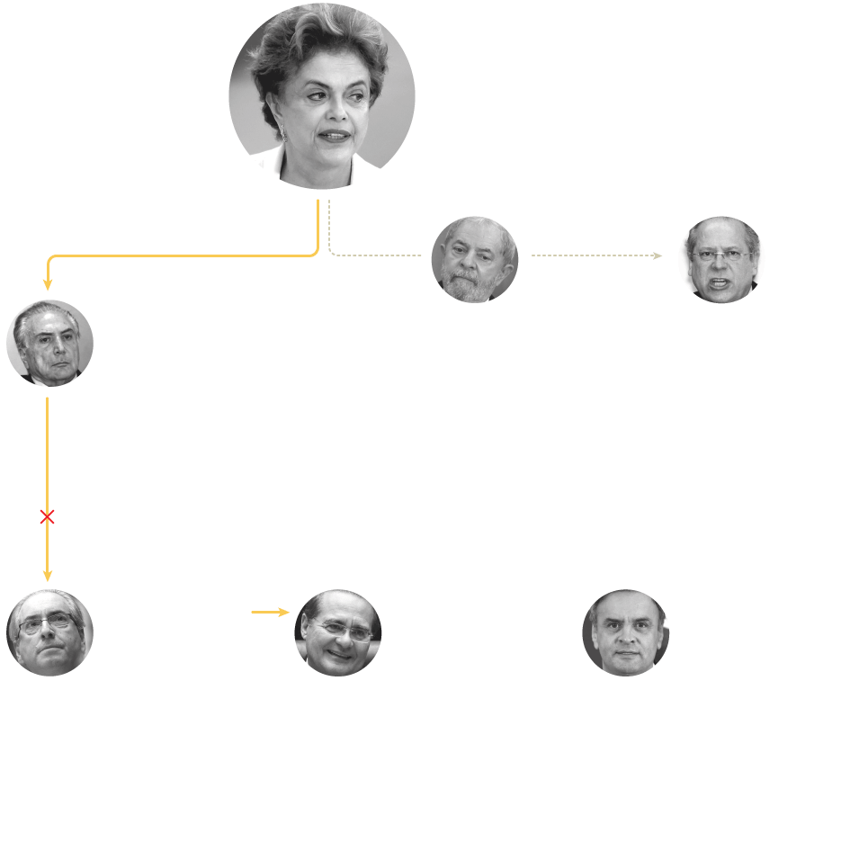 Corruption Scandals in Brazil Reach All the Way to the Top.