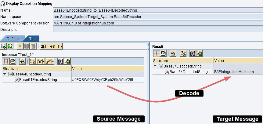 Base64 Decoding Using Java Mapping Example.