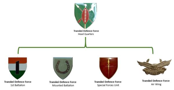 Transkei Defence Force.