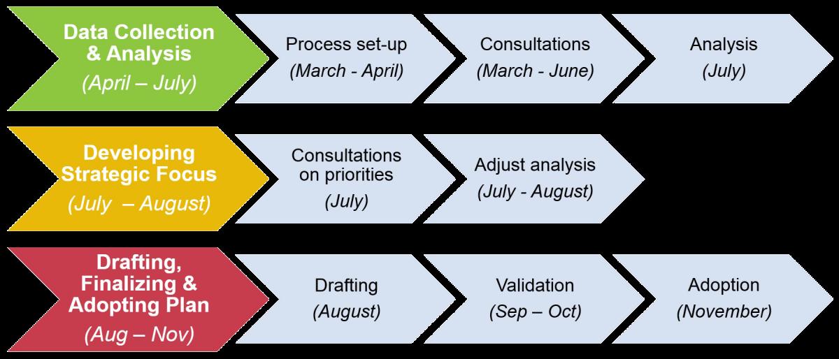 Strategic Plan 2017.