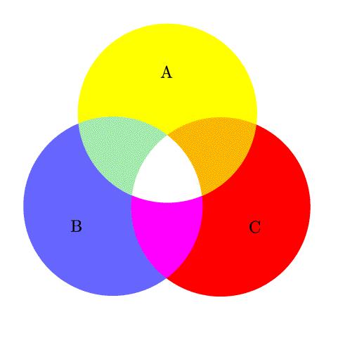 File:Venn diagram ABC RGB.png.