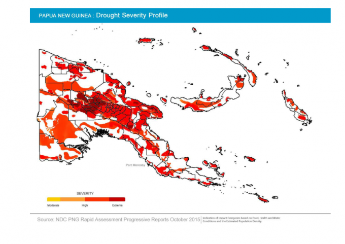 Papua New Guinea: Drought Severity Profile and Categories.