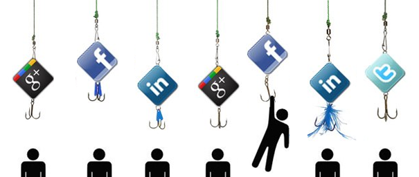 What are the Benefits of Social Media Recruitment.