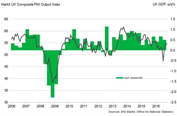 Week Ahead Economic Overview.