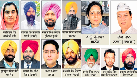 Details of Aam Aadmi Party candidates for Punjab Elections.