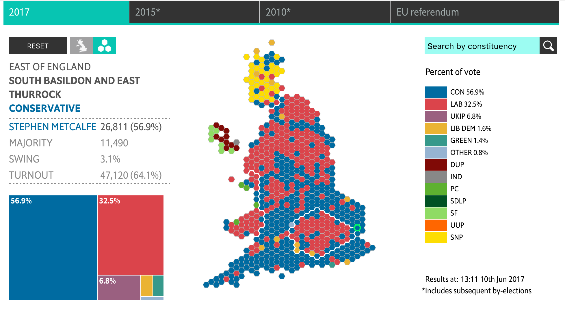 UK 2017 General Election Results Data.