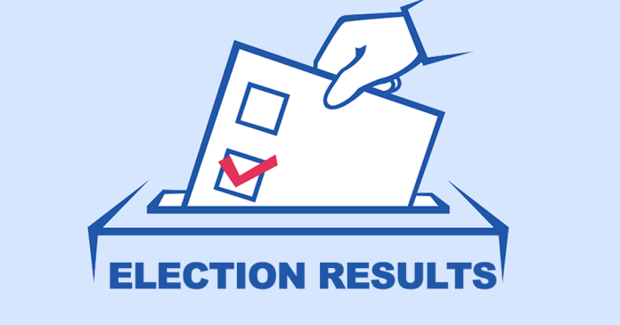 Board Election Results.